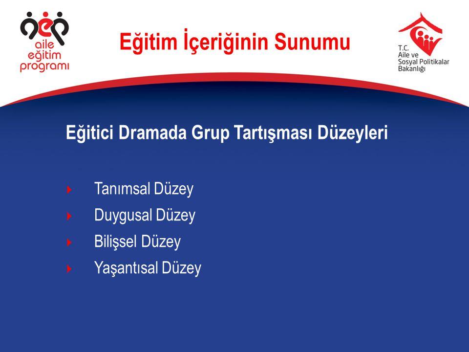 Eğitici Dramada Grup Tartışması Düzeyleri Eğitim İçeriğinin Sunumu  Tanımsal Düzey  Duygusal Düzey  Bilişsel Düzey  Yaşantısal Düzey