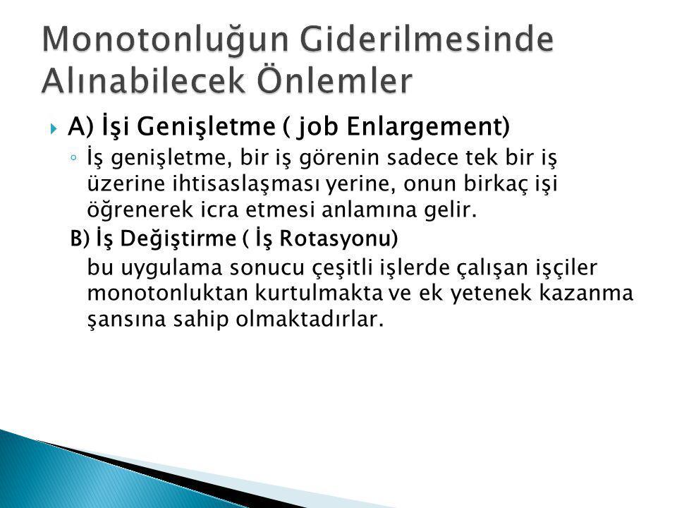  A) İşi Genişletme ( job Enlargement) ◦ İş genişletme, bir iş görenin sadece tek bir iş üzerine ihtisaslaşması yerine, onun birkaç işi öğrenerek icra