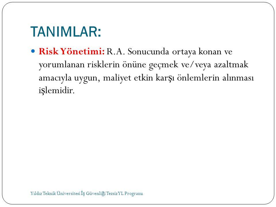 10 TANIMLAR:  Risk Yönetimi: R.A. Sonucunda ortaya konan ve yorumlanan risklerin önüne geçmek ve/veya azaltmak amacıyla uygun, maliyet etkin kar ş ı