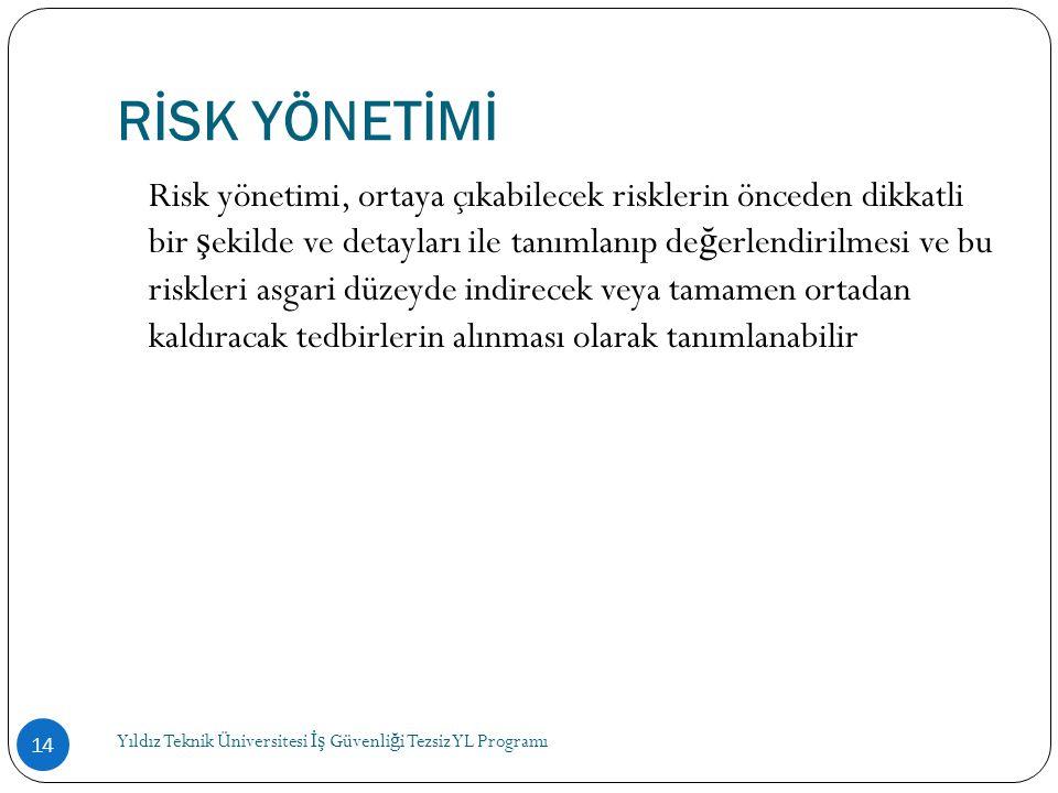 RİSK YÖNETİMİ Risk yönetimi, ortaya çıkabilecek risklerin önceden dikkatli bir ş ekilde ve detayları ile tanımlanıp de ğ erlendirilmesi ve bu riskleri