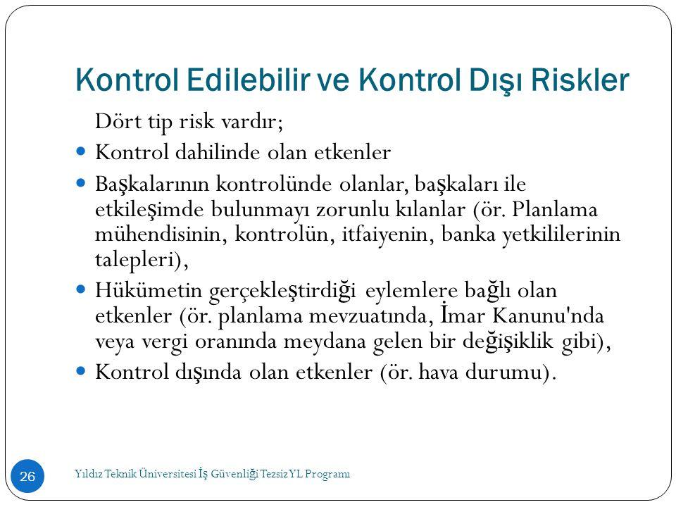 Kontrol Edilebilir ve Kontrol Dışı Riskler Dört tip risk vardır;  Kontrol dahilinde olan etkenler  Ba ş kalarının kontrolünde olanlar, ba ş kaları i