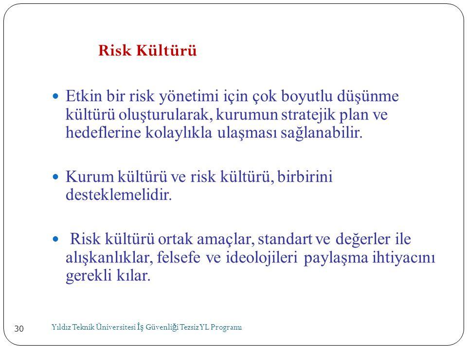 30 Risk Kültürü  Etkin bir risk yönetimi için çok boyutlu düşünme kültürü oluşturularak, kurumun stratejik plan ve hedeflerine kolaylıkla ulaşması sa