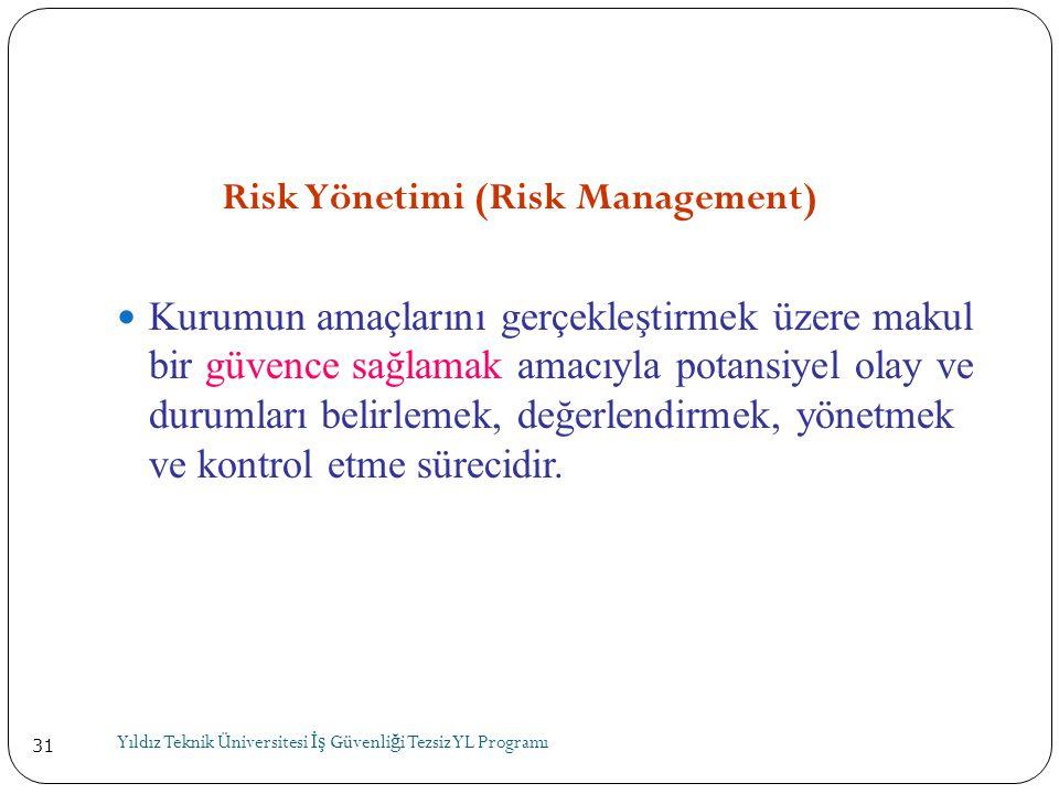 31 Risk Yönetimi (Risk Management)  Kurumun amaçlarını gerçekleştirmek üzere makul bir güvence sağlamak amacıyla potansiyel olay ve durumları belirle