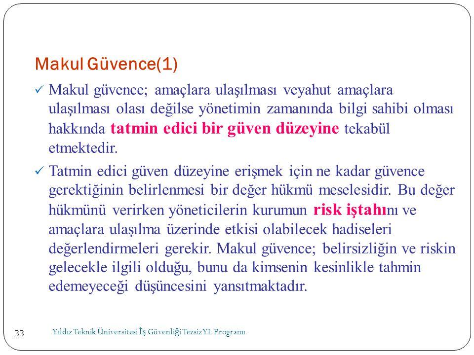 33 Makul Güvence(1)  Makul güvence; amaçlara ulaşılması veyahut amaçlara ulaşılması olası değilse yönetimin zamanında bilgi sahibi olması hakkında ta
