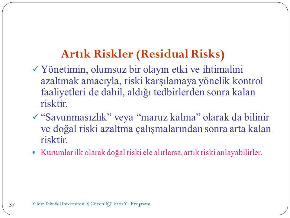 37 Artık Riskler (Residual Risks)  Yönetimin, olumsuz bir olayın etki ve ihtimalini azaltmak amacıyla, riski karşılamaya yönelik kontrol faaliyetleri