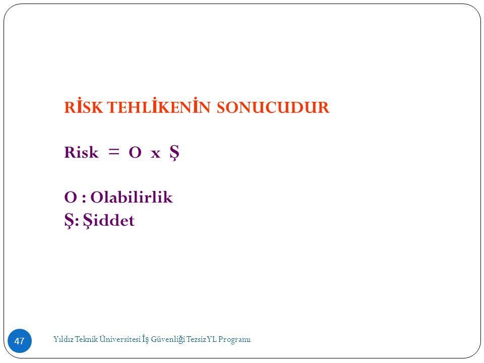 Yıldız Teknik Üniversitesi İş Güvenli ğ i Tezsiz YL Programı 47 R İ SK TEHL İ KEN İ N SONUCUDUR Risk = O x Ş O : Olabilirlik Ş : Ş iddet