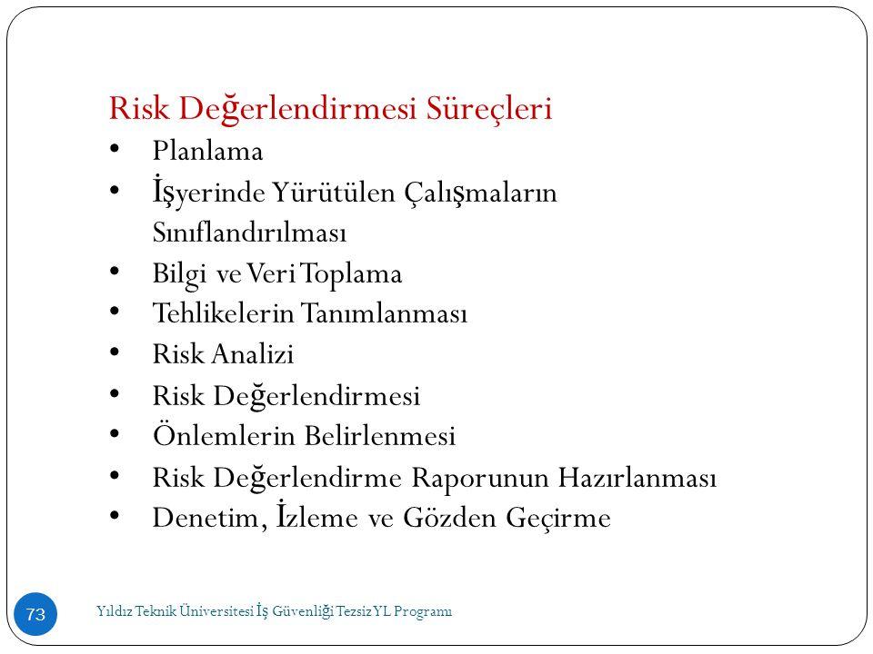 Yıldız Teknik Üniversitesi İş Güvenli ğ i Tezsiz YL Programı 73 Risk De ğ erlendirmesi Süreçleri • Planlama •İş yerinde Yürütülen Çalı ş maların Sınıf