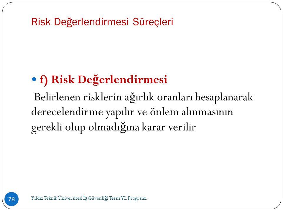 Risk Değerlendirmesi Süreçleri Yıldız Teknik Üniversitesi İş Güvenli ğ i Tezsiz YL Programı 78  f) Risk De ğ erlendirmesi Belirlenen risklerin a ğ ır