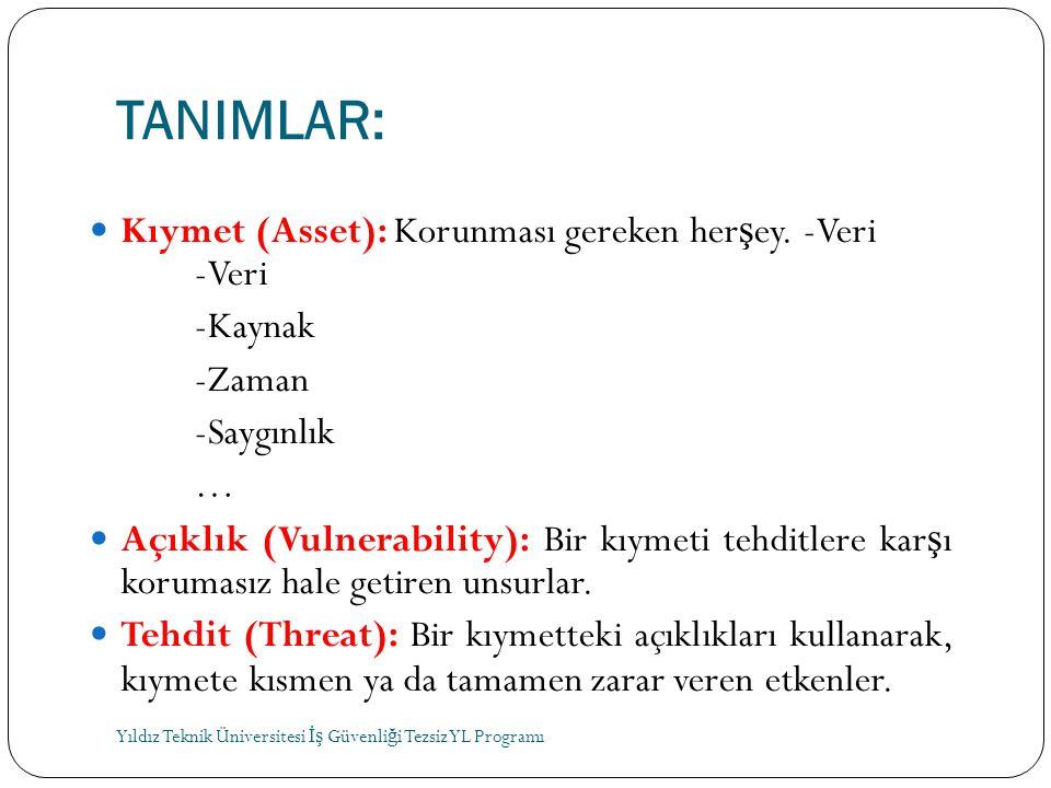 8 TANIMLAR:  Kıymet (Asset): Korunması gereken her ş ey. -Veri -Veri -Kaynak -Zaman -Saygınlık …  Açıklık (Vulnerability): Bir kıymeti tehditlere ka