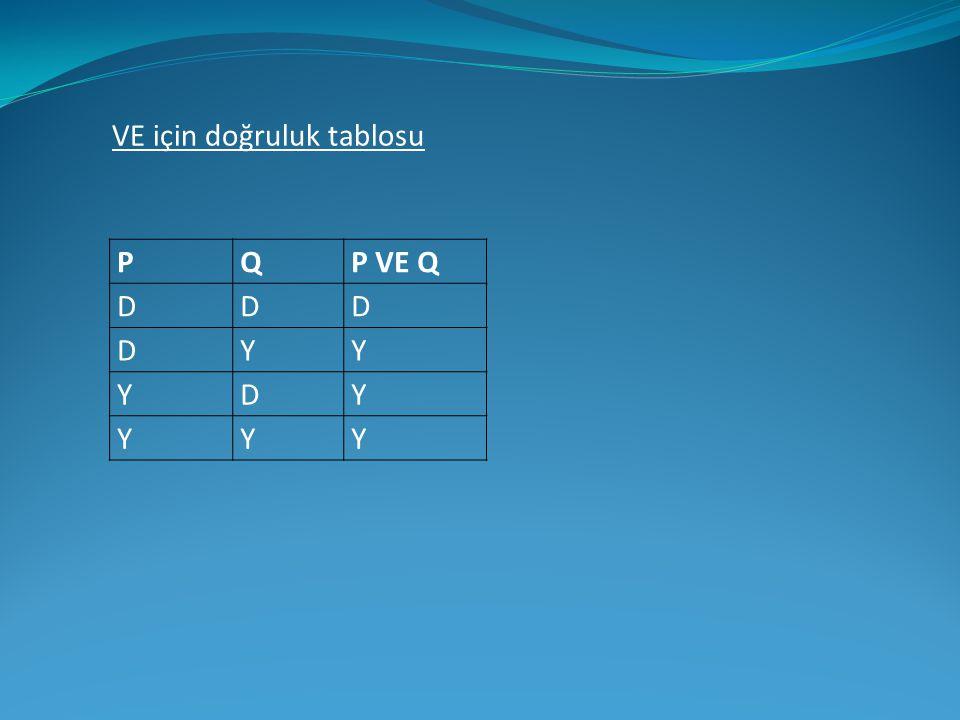 PQP VE Q DDD DYY YDY YYY VE için doğruluk tablosu