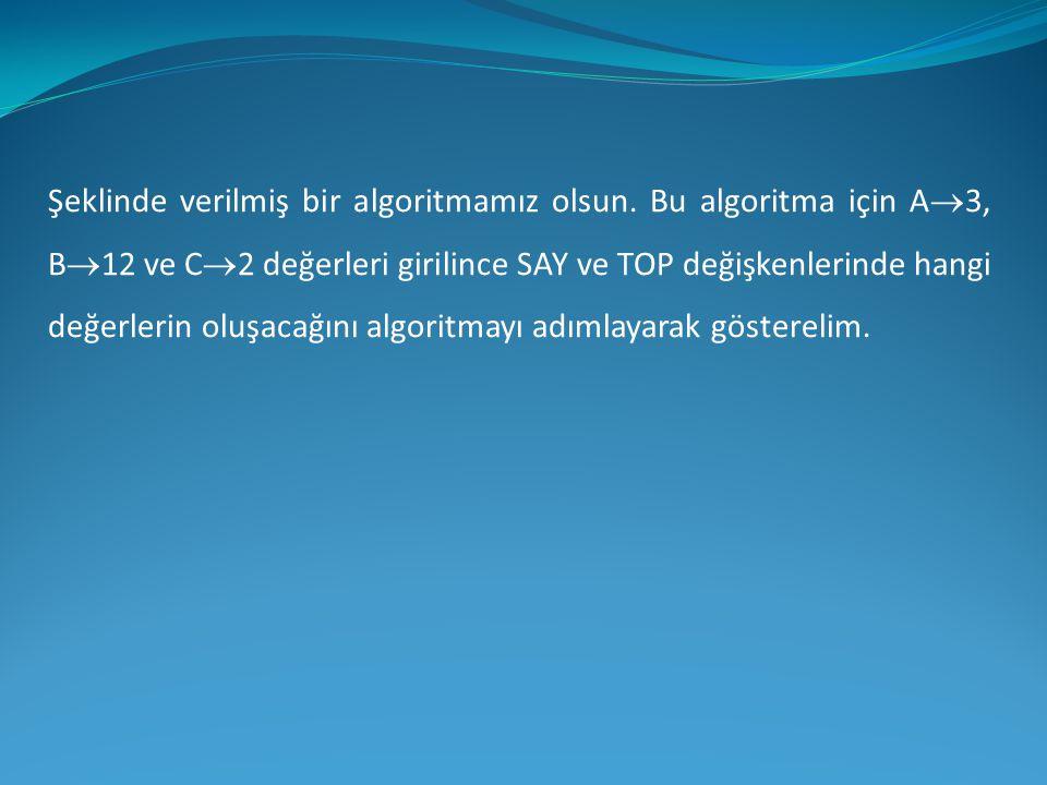 Şeklinde verilmiş bir algoritmamız olsun. Bu algoritma için A  3, B  12 ve C  2 değerleri girilince SAY ve TOP değişkenlerinde hangi değerlerin olu