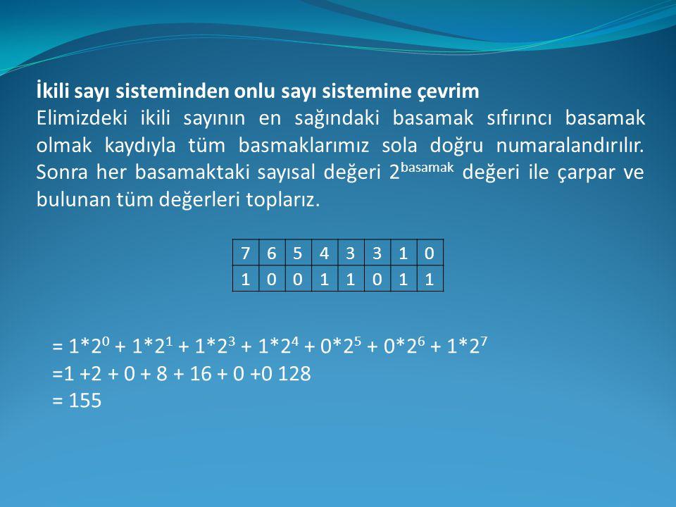 İkili sayı sisteminden onlu sayı sistemine çevrim Elimizdeki ikili sayının en sağındaki basamak sıfırıncı basamak olmak kaydıyla tüm basmaklarımız sol