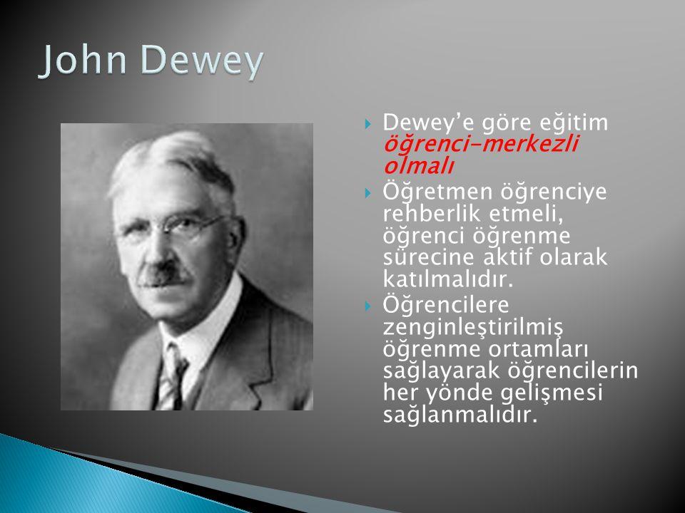  Eğitim psikolojisinin babası olarak kabul edilir.