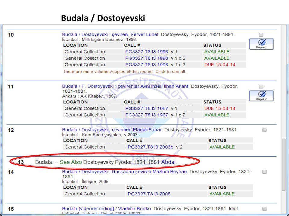 25 Budala / Dostoyevski