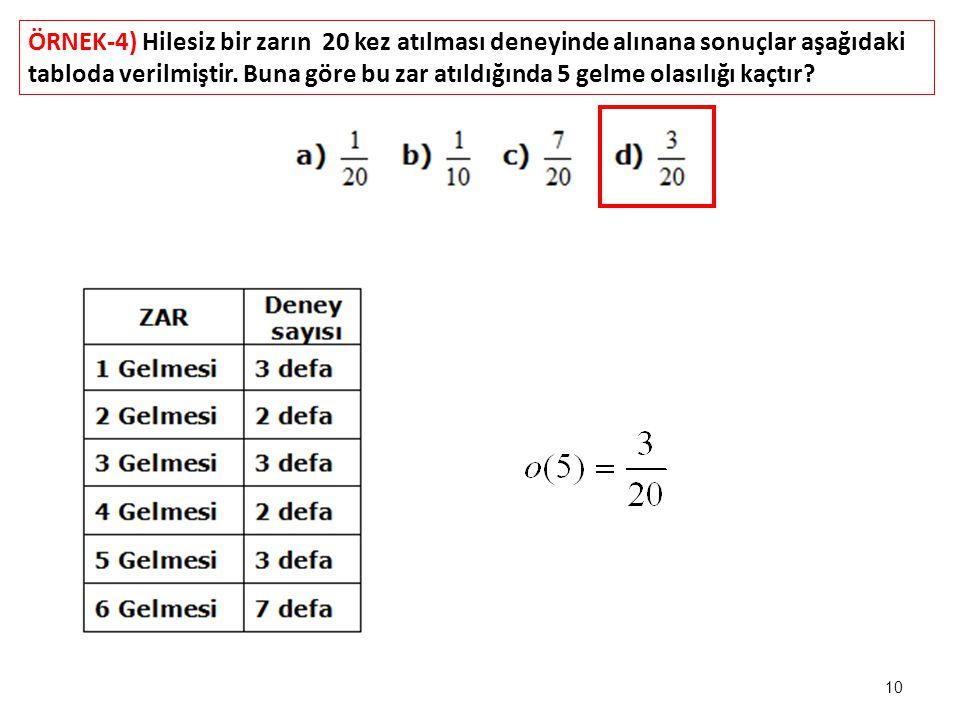 10 ÖRNEK-4) Hilesiz bir zarın 20 kez atılması deneyinde alınana sonuçlar aşağıdaki tabloda verilmiştir. Buna göre bu zar atıldığında 5 gelme olasılığı