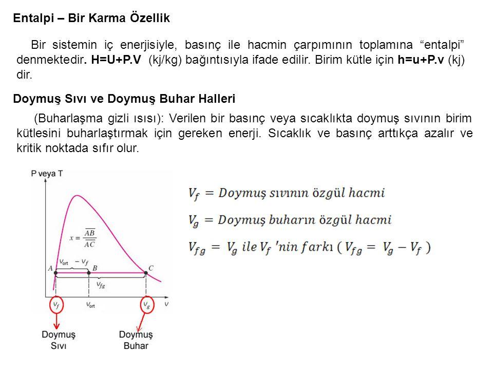 """Entalpi – Bir Karma Özellik Bir sistemin iç enerjisiyle, basınç ile hacmin çarpımının toplamına """"entalpi"""" denmektedir. H=U+P.V (kj/kg) bağıntısıyla if"""