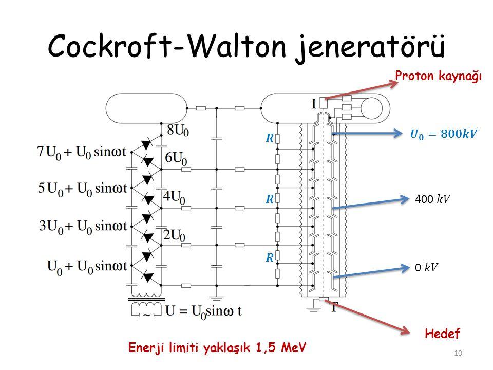 10 Proton kaynağı Hedef Enerji limiti yaklaşık 1,5 MeV