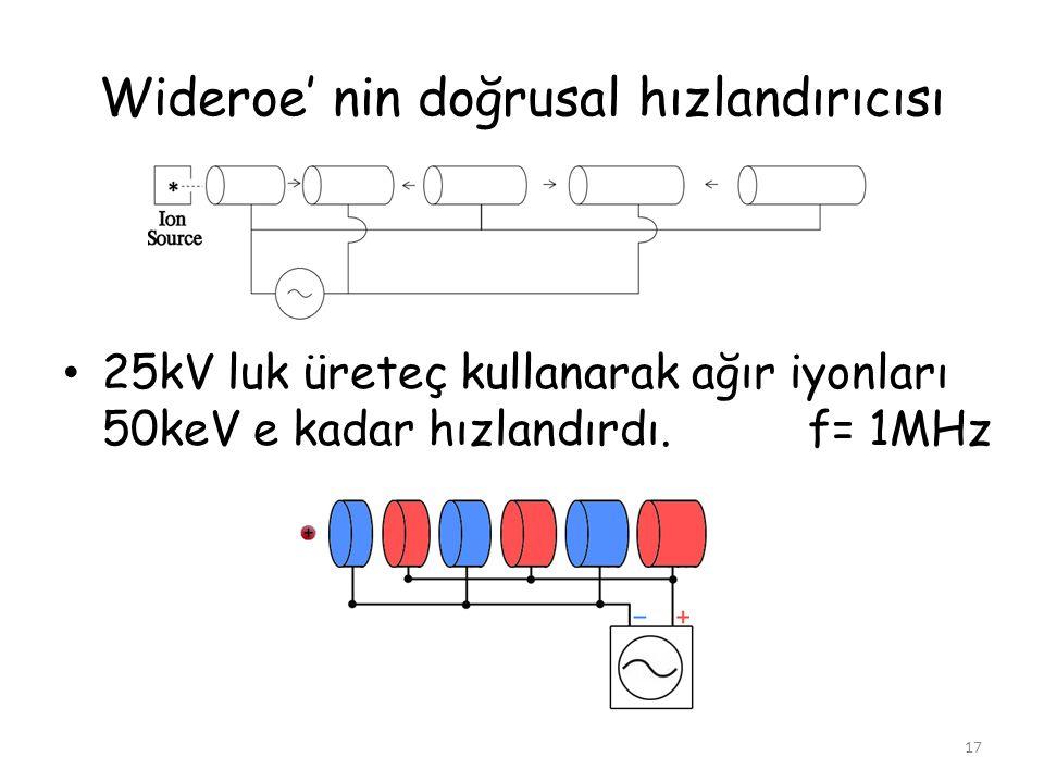 Wideroe' nin doğrusal hızlandırıcısı • 25kV luk üreteç kullanarak ağır iyonları 50keV e kadar hızlandırdı. f= 1MHz 17