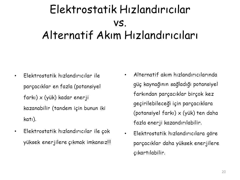 Elektrostatik Hızlandırıcılar vs. Alternatif Akım Hızlandırıcıları • Elektrostatik hızlandırıcılar ile parçacıklar en fazla (potansiyel farkı) x (yük)