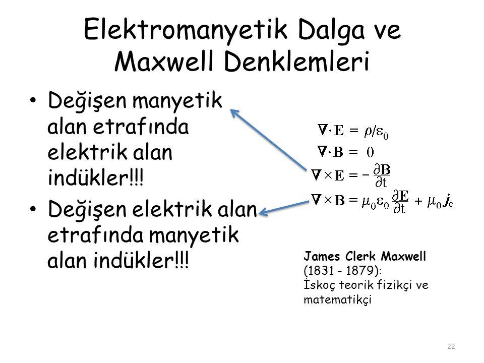 Elektromanyetik Dalga ve Maxwell Denklemleri • Değişen manyetik alan etrafında elektrik alan indükler!!! • Değişen elektrik alan etrafında manyetik al
