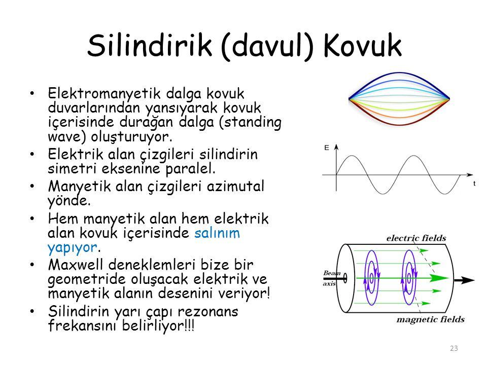 Silindirik (davul) Kovuk • Elektromanyetik dalga kovuk duvarlarından yansıyarak kovuk içerisinde durağan dalga (standing wave) oluşturuyor. • Elektrik