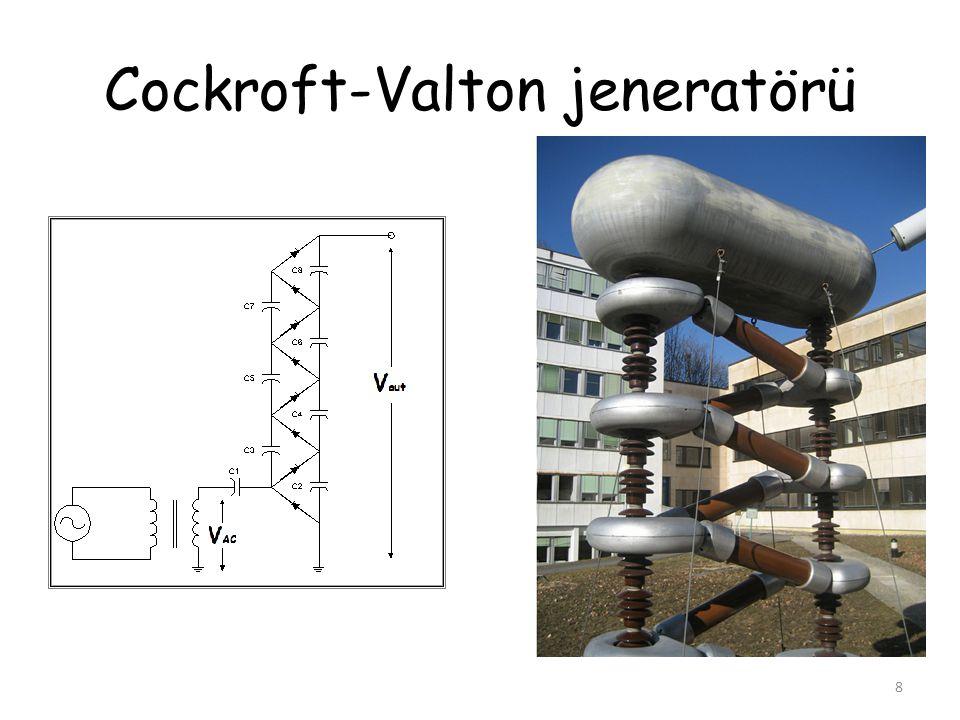 Wideroe' nin doğrusal hızlandırıcısı • Proton hızlandırmak istersek sürüklenme tüplerinin boylarını nasıl kısaltabiliriz.