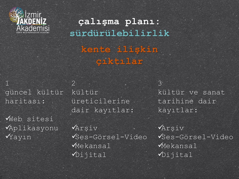 1 güncel kültür haritası:  Web sitesi  Aplikasyonu  Yayın kente ilişkin çıktılar 2 kültür üreticilerine dair kayıtlar:  Arşiv  Ses-Görsel-Video 