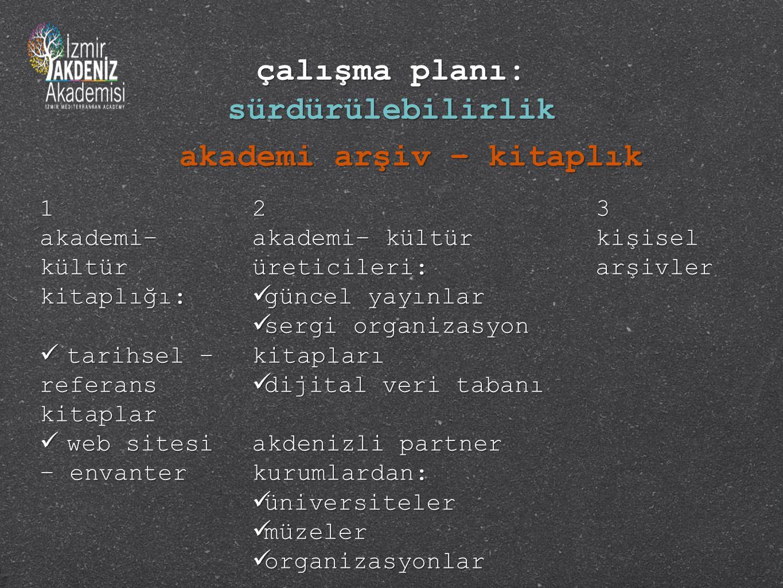 2 akademi– kültür üreticileri:  güncel yayınlar  sergi organizasyon kitapları  dijital veri tabanı akdenizli partner kurumlardan:  üniversiteler 