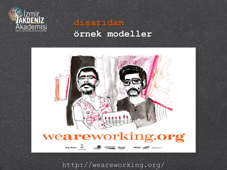 dışarıdan örnek modeller http://weareworking.org/