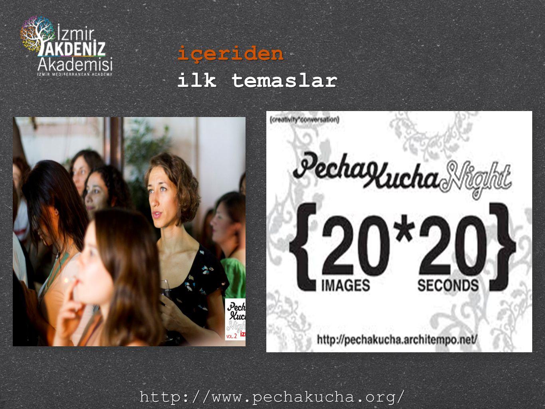 http://www.pechakucha.org/ içeriden