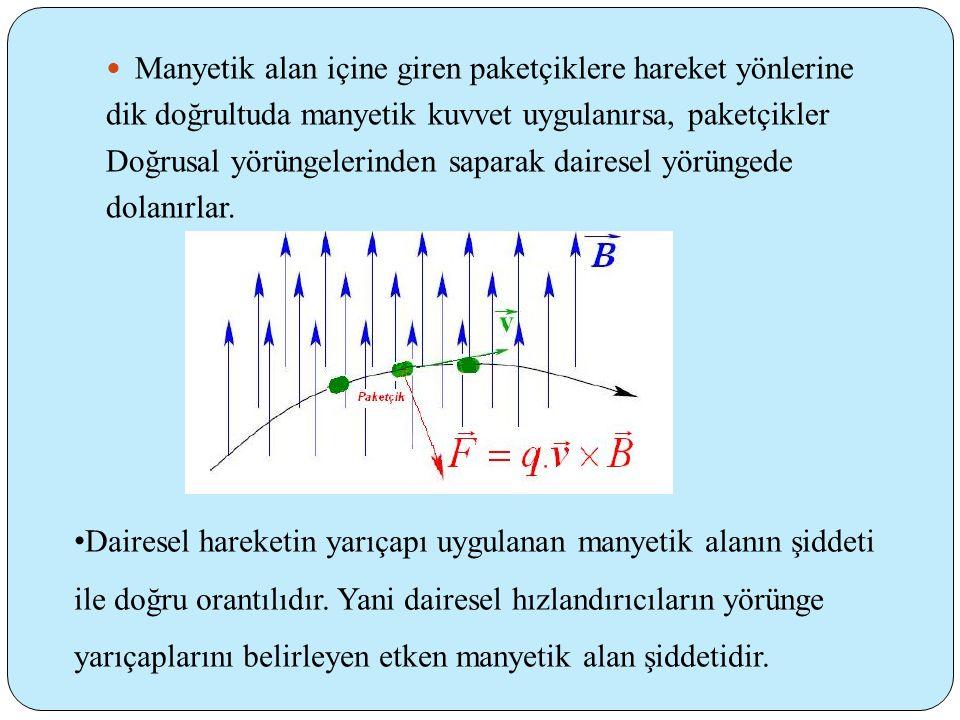  Manyetik alan içine giren paketçiklere hareket yönlerine dik doğrultuda manyetik kuvvet uygulanırsa, paketçikler Doğrusal yörüngelerinden saparak dairesel yörüngede dolanırlar.