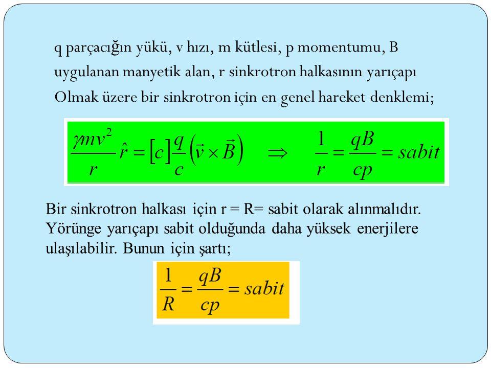 q parçacı ğ ın yükü, v hızı, m kütlesi, p momentumu, B uygulanan manyetik alan, r sinkrotron halkasının yarıçapı Olmak üzere bir sinkrotron için en genel hareket denklemi; Bir sinkrotron halkası için r = R= sabit olarak alınmalıdır.
