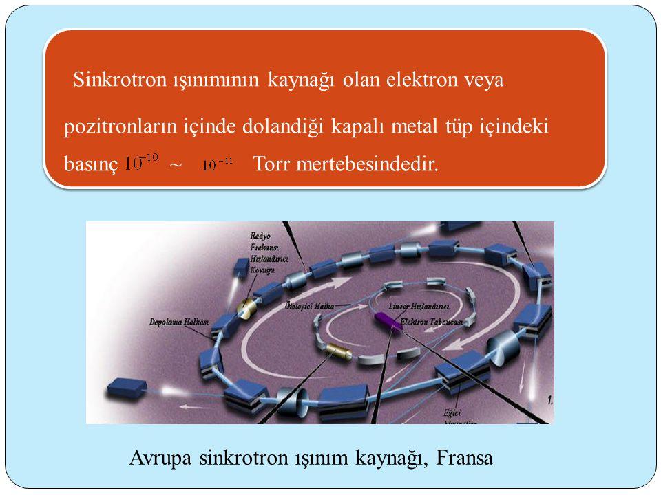 Sinkrotron ışınımının kaynağı olan elektron veya pozitronların içinde dolandiği kapalı metal tüp içindeki basınç ~ Torr mertebesindedir.