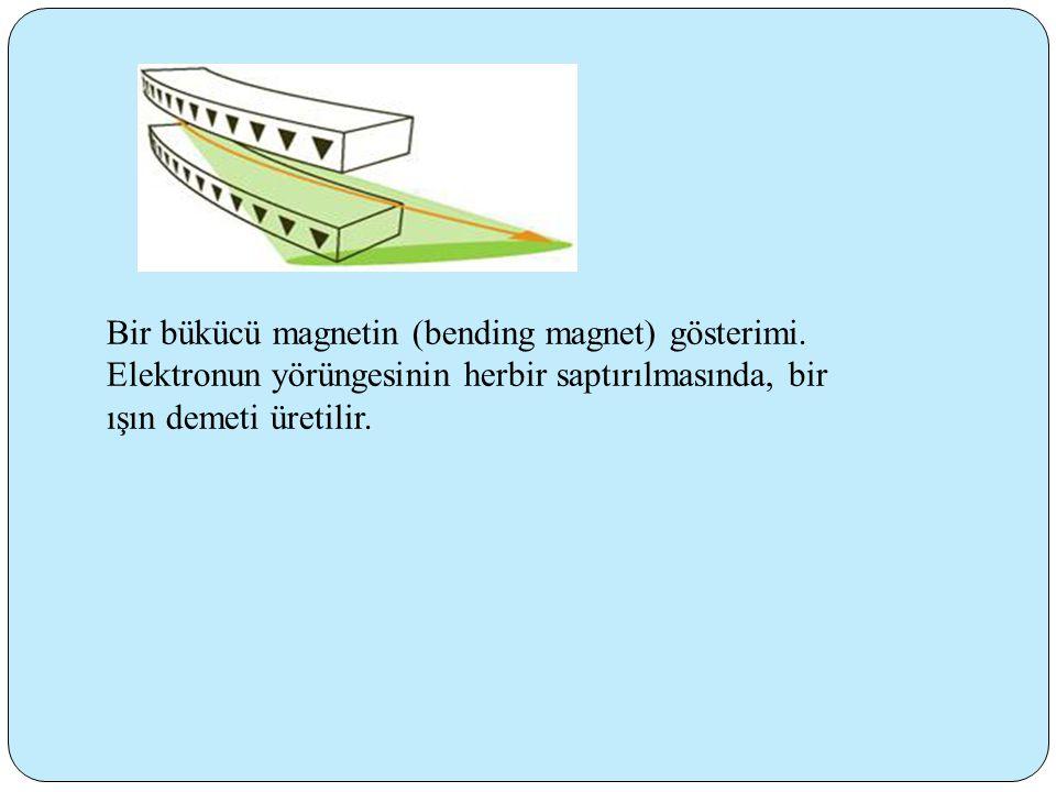 Bir bükücü magnetin (bending magnet) gösterimi.