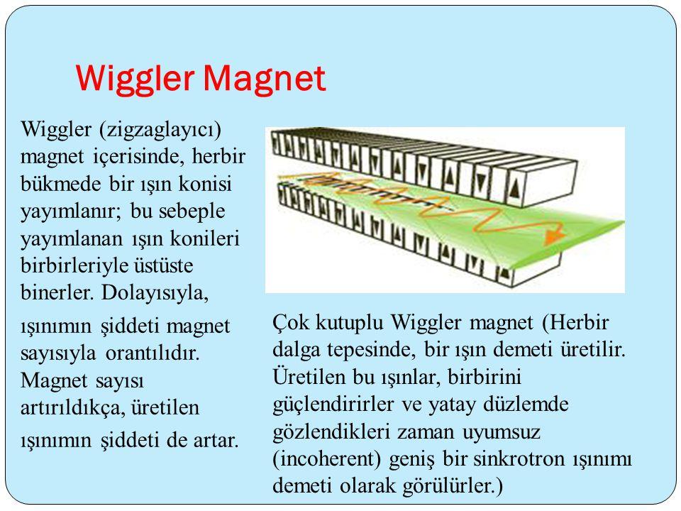 Wiggler Magnet Wiggler (zigzaglayıcı) magnet içerisinde, herbir bükmede bir ışın konisi yayımlanır; bu sebeple yayımlanan ışın konileri birbirleriyle üstüste binerler.
