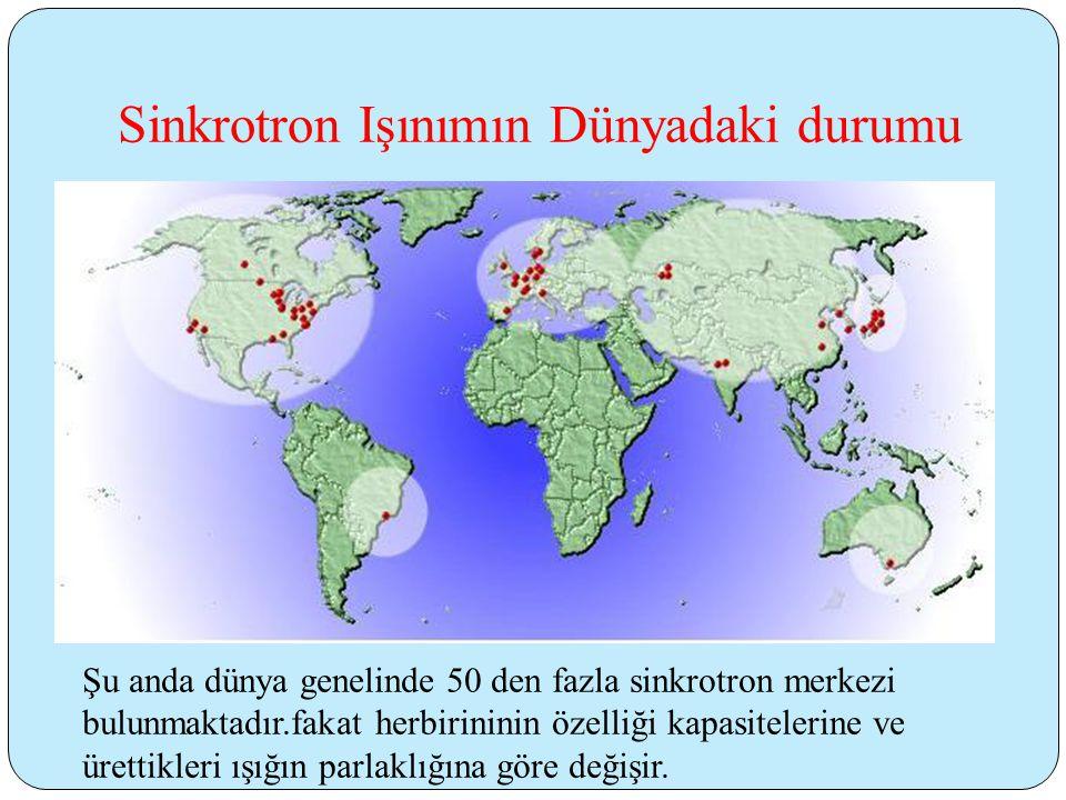 Sinkrotron Işınımın Dünyadaki durumu Şu anda dünya genelinde 50 den fazla sinkrotron merkezi bulunmaktadır.fakat herbirininin özelliği kapasitelerine ve ürettikleri ışığın parlaklığına göre değişir.