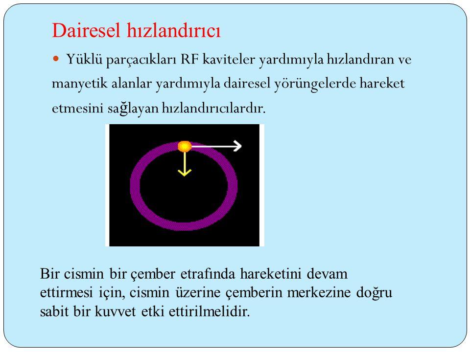Dairesel hızlandırıcı  Yüklü parçacıkları RF kaviteler yardımıyla hızlandıran ve manyetik alanlar yardımıyla dairesel yörüngelerde hareket etmesini sa ğ layan hızlandırıcılardır.