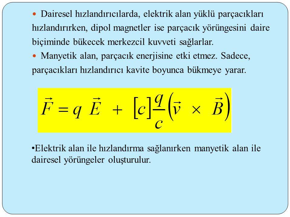 •Sinkrotronlarda parçacıkların yüksek enerjilere ulaşabilmesi için önce sabit R yarıçapında tutulmaları gerekmektedir.