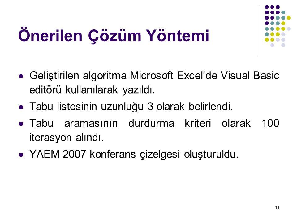 11 Önerilen Çözüm Yöntemi  Geliştirilen algoritma Microsoft Excel'de Visual Basic editörü kullanılarak yazıldı.  Tabu listesinin uzunluğu 3 olarak b