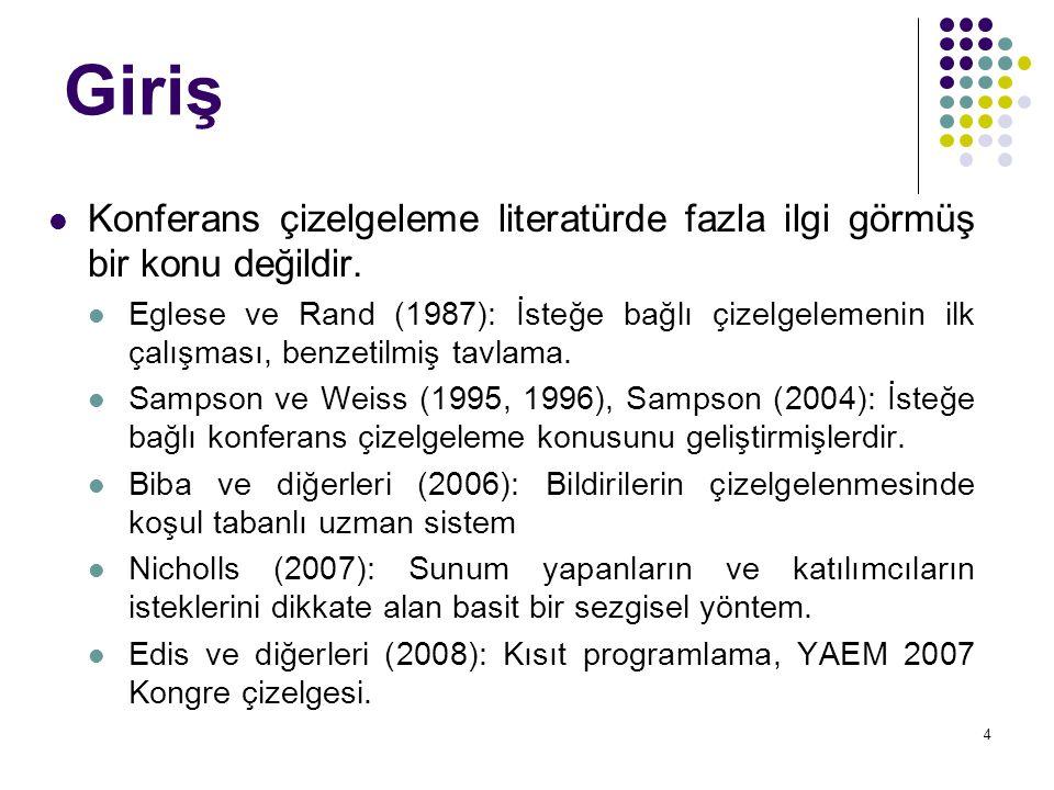 4  Konferans çizelgeleme literatürde fazla ilgi görmüş bir konu değildir.  Eglese ve Rand (1987): İsteğe bağlı çizelgelemenin ilk çalışması, benzeti