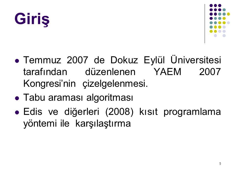 5  Temmuz 2007 de Dokuz Eylül Üniversitesi tarafından düzenlenen YAEM 2007 Kongresi'nin çizelgelenmesi.  Tabu araması algoritması  Edis ve diğerler
