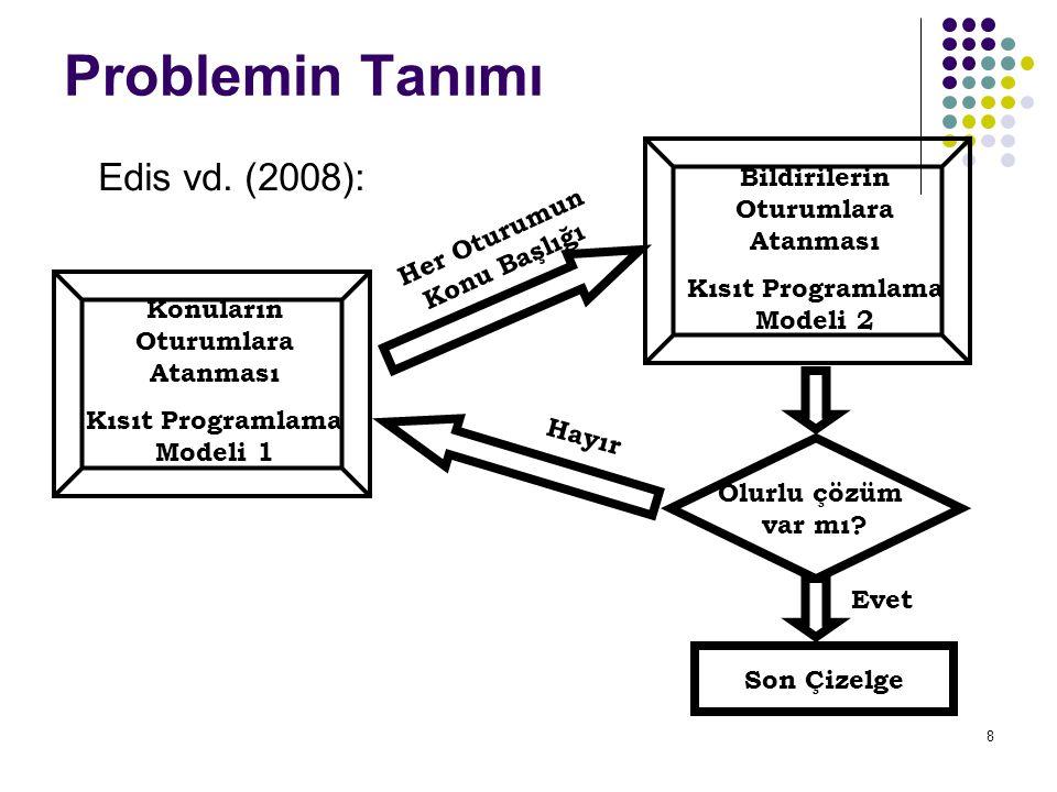 8 Problemin Tanımı Edis vd. (2008): Konuların Oturumlara Atanması Kısıt Programlama Modeli 1 Bildirilerin Oturumlara Atanması Kısıt Programlama Modeli