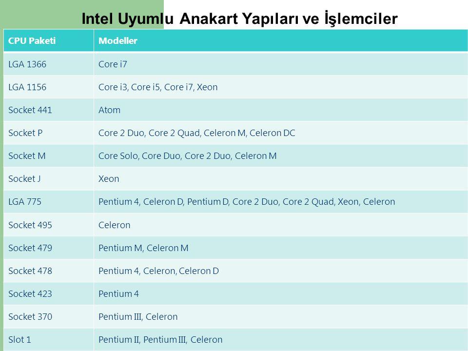 Intel Uyumlu Anakart Yapıları ve İşlemciler CPU PaketiModeller LGA 1366Core i7 LGA 1156Core i3, Core i5, Core i7, Xeon Socket 441Atom Socket PCore 2 D