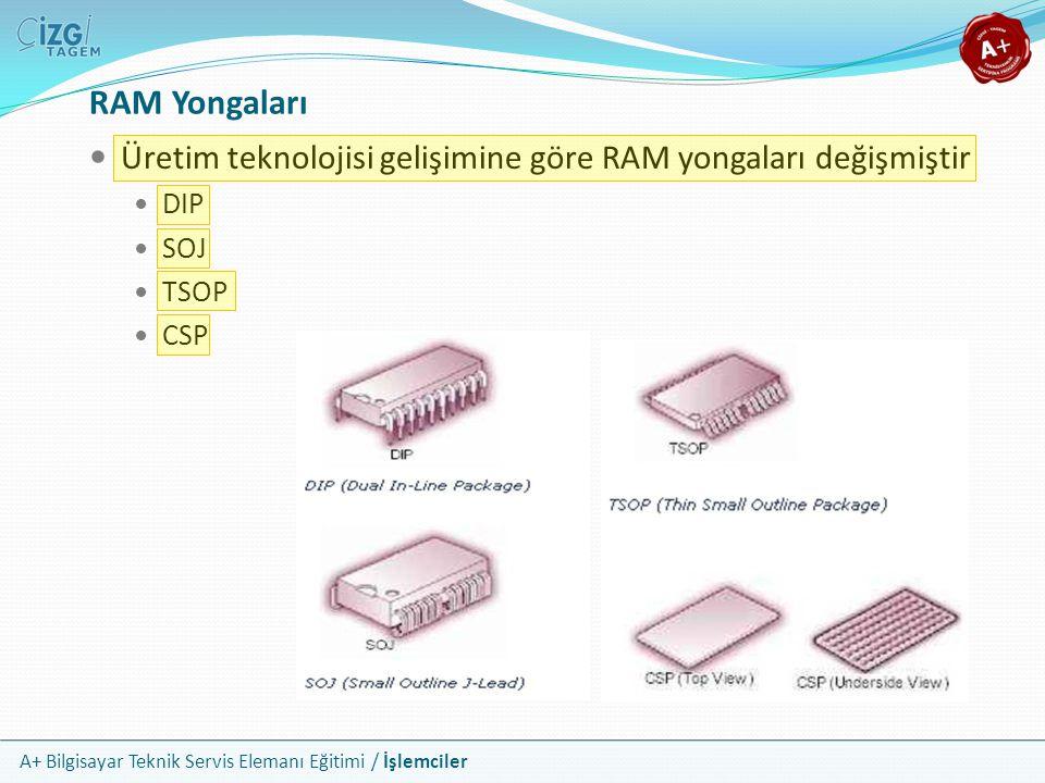 A+ Bilgisayar Teknik Servis Elemanı Eğitimi / İşlemciler RAM Yongaları  Üretim teknolojisi gelişimine göre RAM yongaları değişmiştir  DIP  SOJ  TS