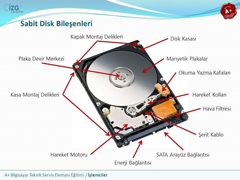 A+ Bilgisayar Teknik Servis Elemanı Eğitimi / İşlemciler Sabit Disk Bileşenleri Kapak Montaj Delikleri Kasa Montaj Delikleri Manyetik Plakalar Okuma Y