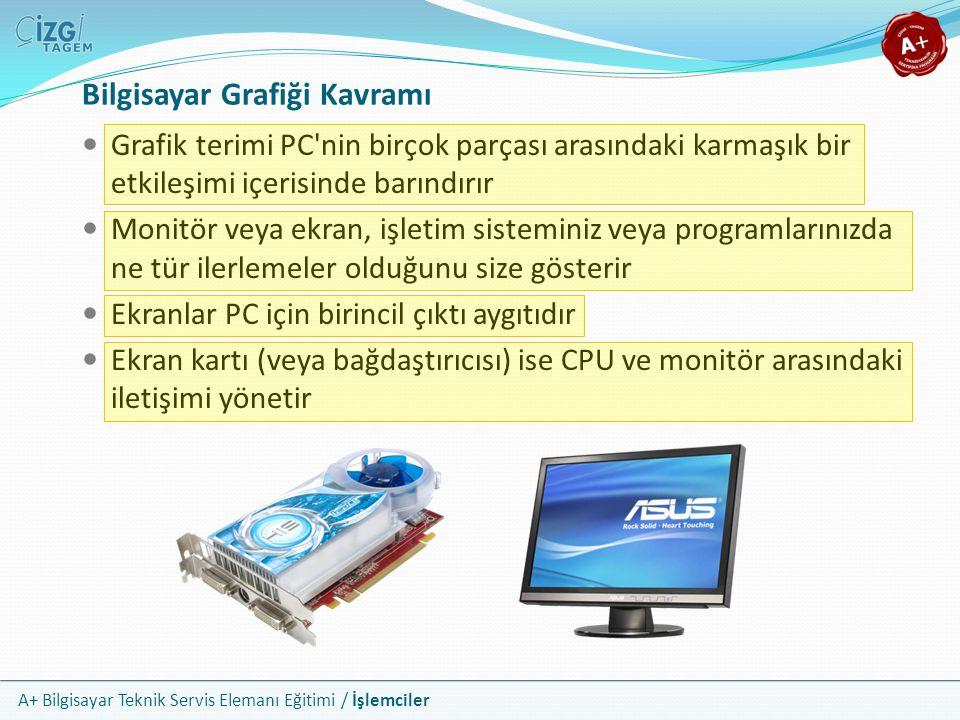 A+ Bilgisayar Teknik Servis Elemanı Eğitimi / İşlemciler Bilgisayar Grafiği Kavramı  Grafik terimi PC'nin birçok parçası arasındaki karmaşık bir etki