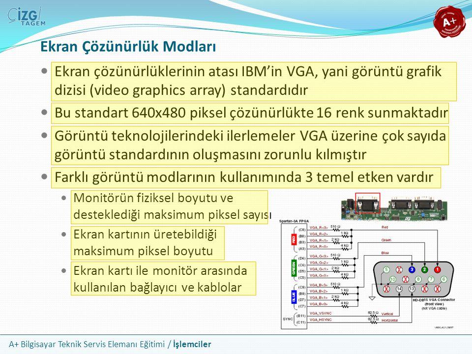 A+ Bilgisayar Teknik Servis Elemanı Eğitimi / İşlemciler Ekran Çözünürlük Modları  Ekran çözünürlüklerinin atası IBM'in VGA, yani görüntü grafik dizi