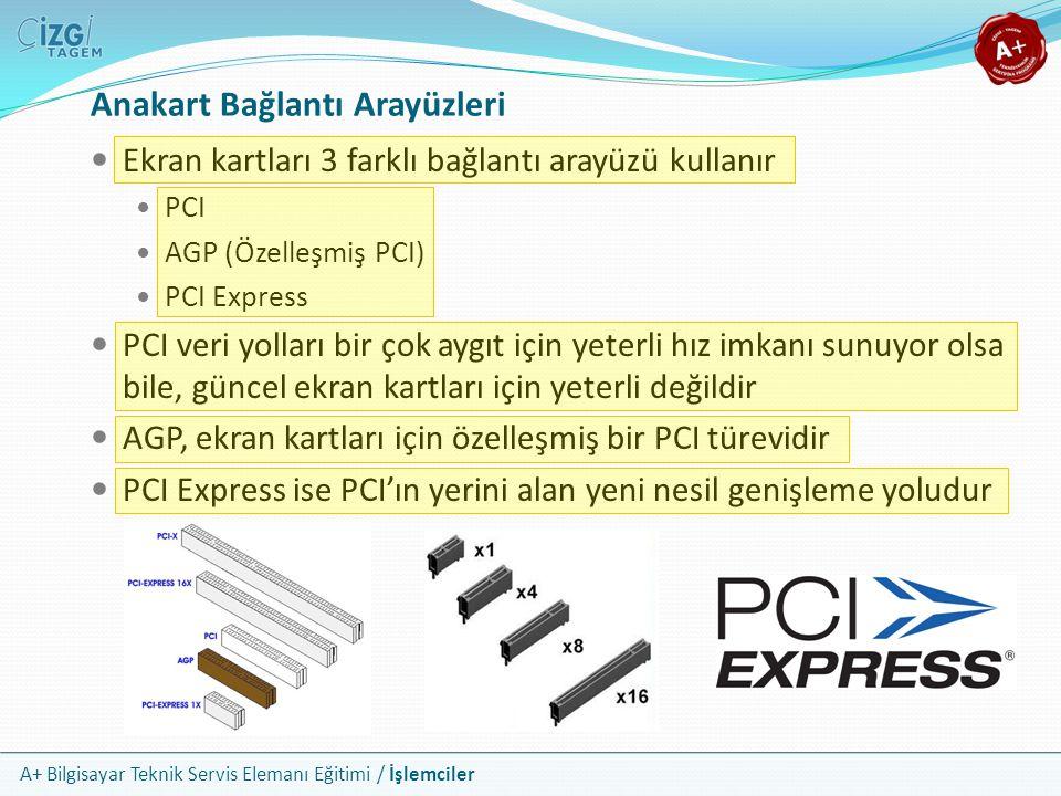 A+ Bilgisayar Teknik Servis Elemanı Eğitimi / İşlemciler Anakart Bağlantı Arayüzleri  Ekran kartları 3 farklı bağlantı arayüzü kullanır  PCI  AGP (