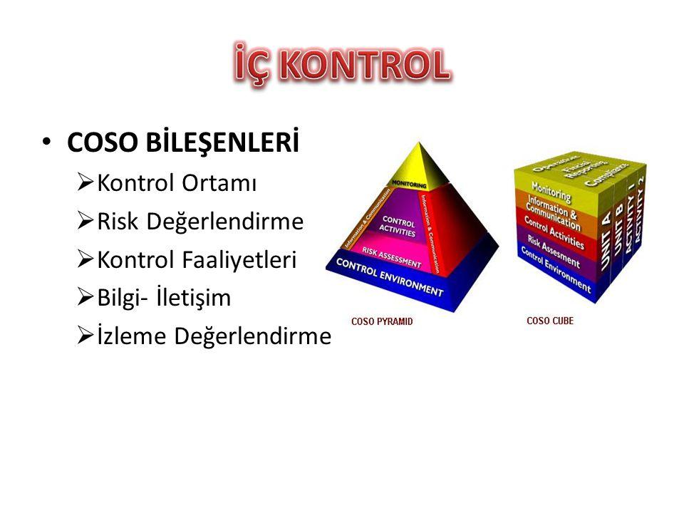 • COSO BİLEŞENLERİ  Kontrol Ortamı  Risk Değerlendirme  Kontrol Faaliyetleri  Bilgi- İletişim  İzleme Değerlendirme