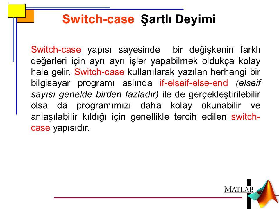 Switch-case Şartlı Deyimi Switch-case yapısı sayesinde bir değişkenin farklı değerleri için ayrı ayrı işler yapabilmek oldukça kolay hale gelir. Switc